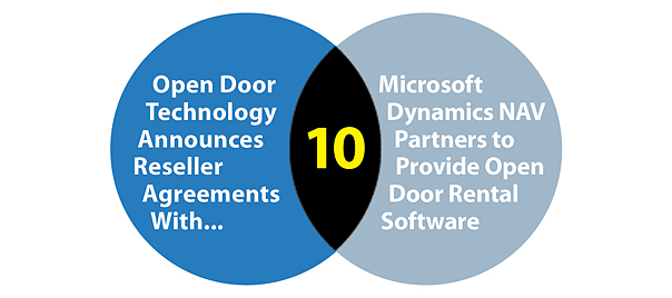 how to become a microsoft dynamics nav partner