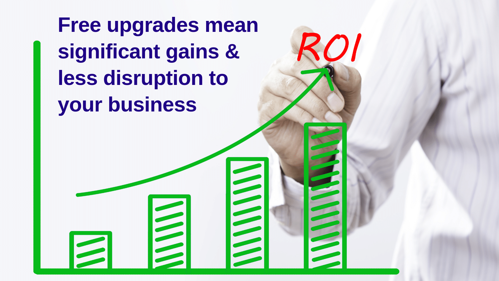 ROI on free ERP upgrades
